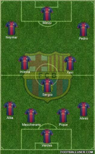FC Barcelona Line Up