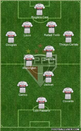 São Paulo FC 4-4-2 football formation