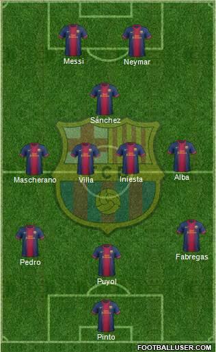 Barcelona 4 4 1 1 football formation