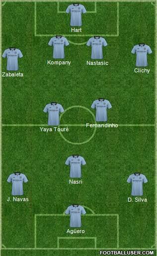 Image Result For J Navas Manchester City
