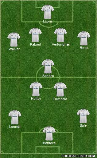 Tottenham Hotspur 4-3-3 football formation