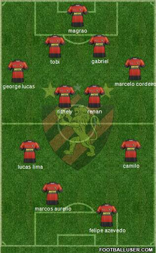 Sport C Recife 4-4-2 football formation