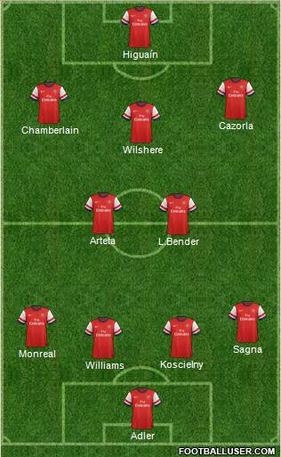 739835_Arsenal.jpg