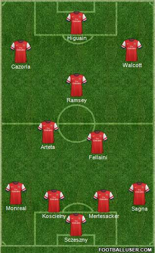 742270_Arsenal.jpg