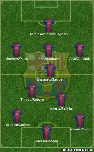 Fc Barcelona Tactics Page 23