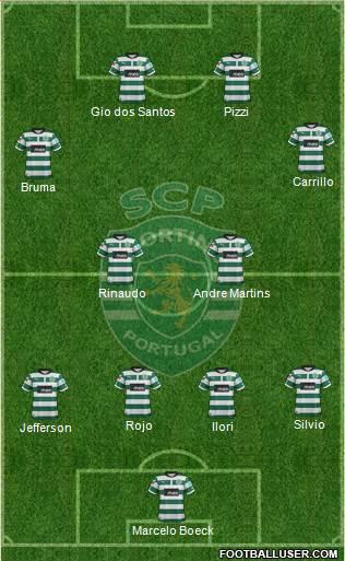 Sporting Clube de Portugal - SAD 4-2-2-2 football formation
