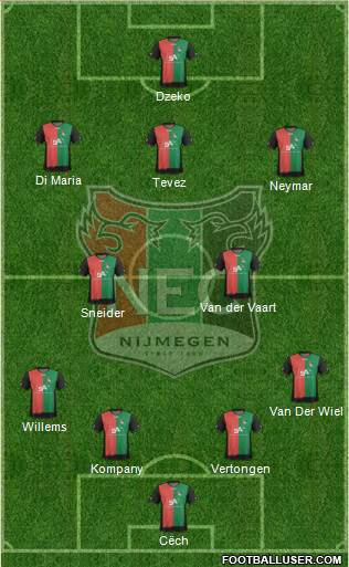 NEC Nijmegen football formation