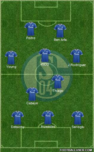 All germany football formations page 5363 for Koch schalke 04
