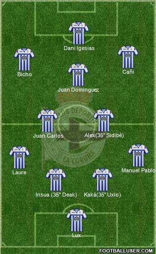 R.C. Deportivo de La Coruña S.A.D. 4-2-3-1 football formation