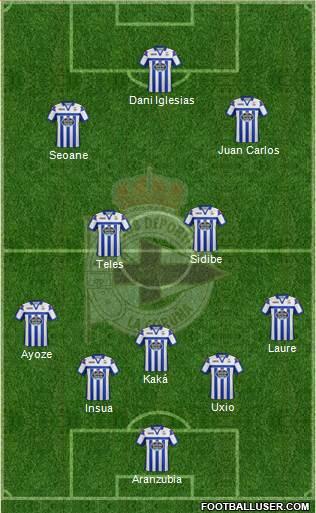 R.C. Deportivo de La Coruña S.A.D. 5-4-1 football formation