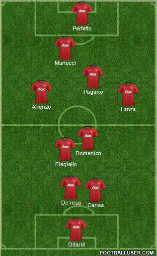 manchester united england football formation manchester united england football formation
