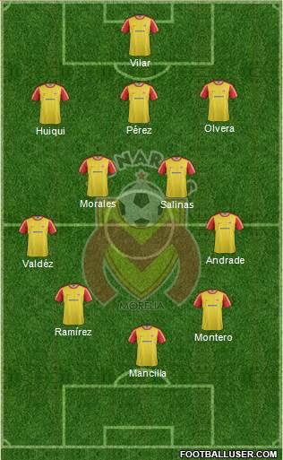Club Monarcas Morelia football formation