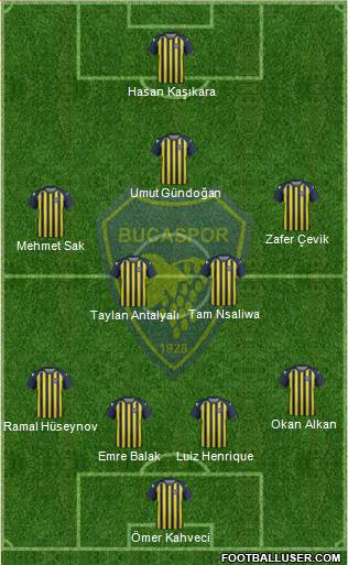 Bucaspor 4-4-1-1 football formation