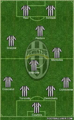 Lista de Preferencias - Página 2 790056_Juventus