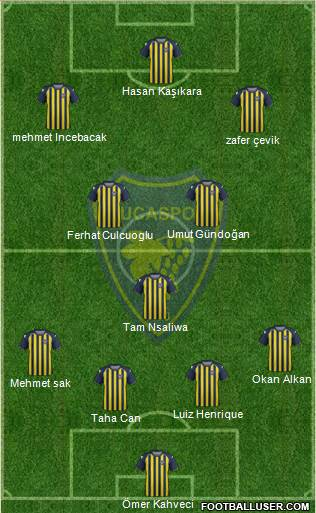 Bucaspor football formation