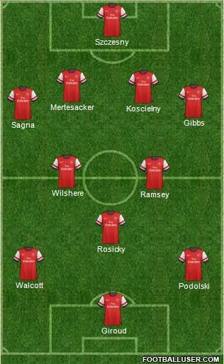 Arsenal v Fenerbache