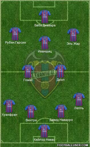 Levante U.D., S.A.D. 4-2-3-1