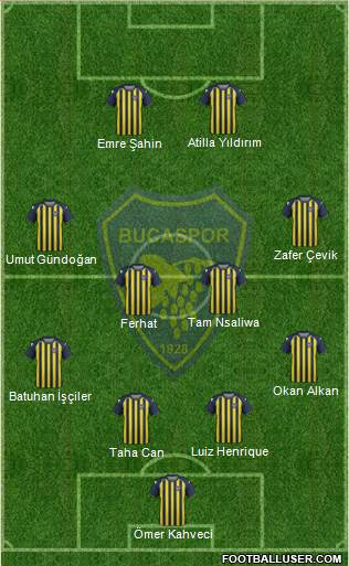 Bucaspor 4-4-2 football formation