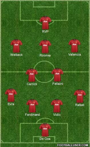 Manchester United Various Starting 11 Footyroom