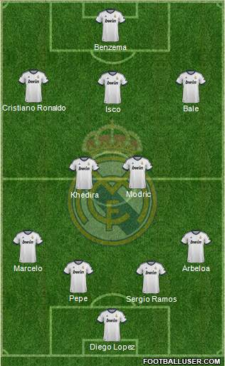 R. Madrid Castilla football formation