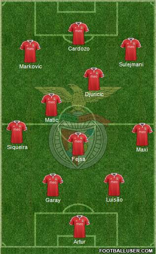 Sport Lisboa e Benfica - SAD 4-3-3 football formation