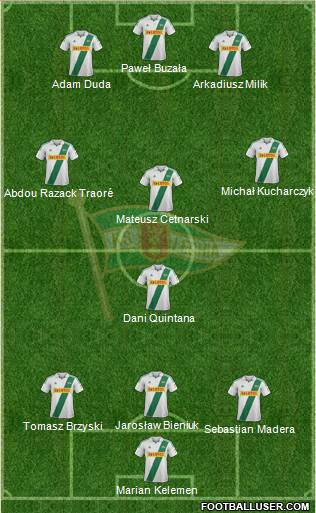 All poland football formations page 748 - Maderas lamelas ...