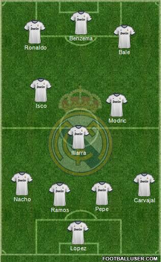 """""""Вильярреал """" -  """"Реал Мадрид """".Превью к матчу.  Состав, схема и многое другое."""