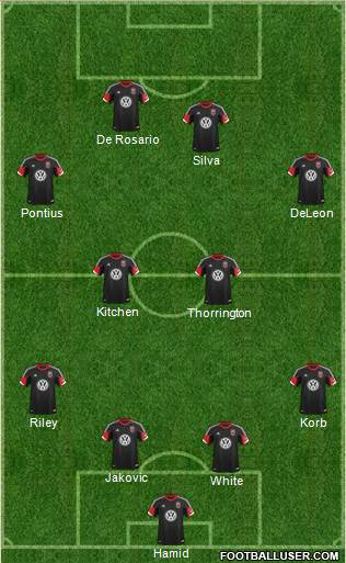 D.C. United lineup vs. New England Revolution