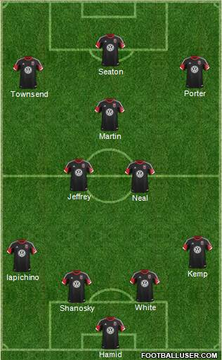 D.C. United lineup prediction against Toronto FC