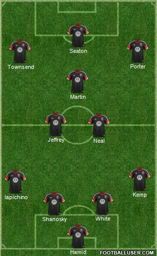 D.C. United lineup prediction against Toronto FC