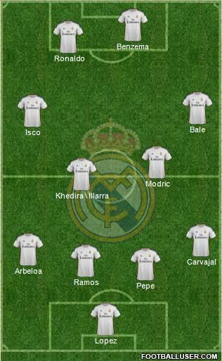 """Мадридское дерби.  Превью к матчу  """"Реал Мадрид """" -  """"Атлетико Мадрид """".Составы схемы и многое другое."""