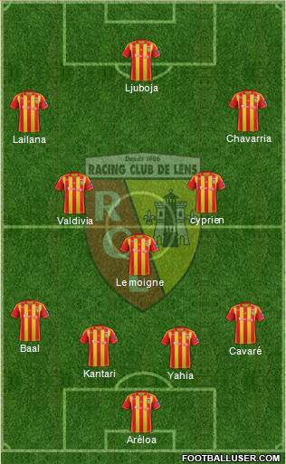 Racing Club de Lens football formation