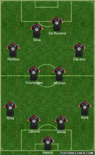 D.C. United lineup versus Real Salt Lake