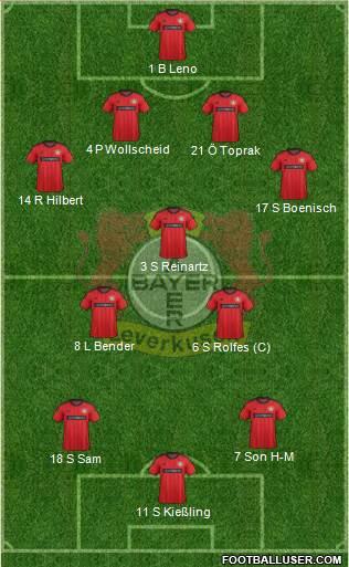 Bayer 04 Leverkusen Cap B 04