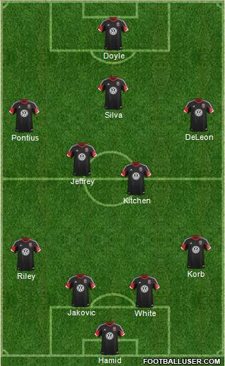 D.C. United lineup vs. Chicago Fire