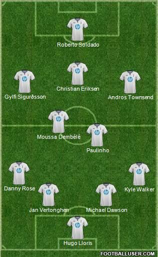http://www.footballuser.com/formations/2013/10/846076_Tottenham_Hotspur.jpg