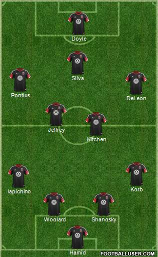 DC United lineup versus the Philadelphia Union