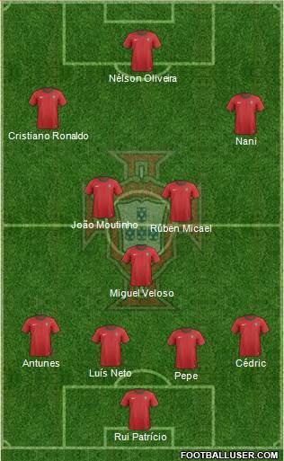 Portugal 4-3-3 football formation