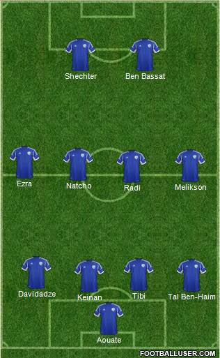 Israel 4-4-2 football formation