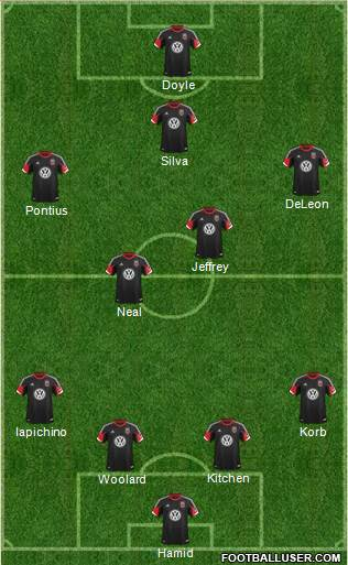 D.C. United versus Sporting Kansas City lineup