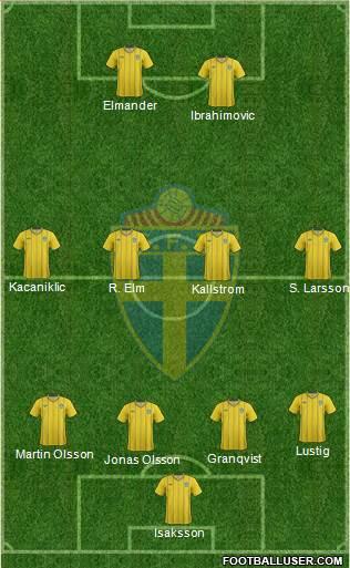 Sweden 4-4-2 football formation