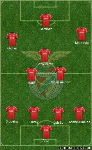 Sport Lisboa e Benfica - SAD 4-5-1 football formation