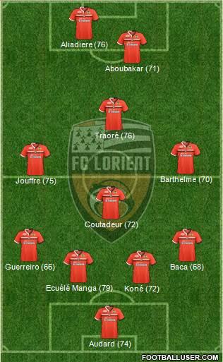 http://www.footballuser.com/formations/2013/11/871942_FC_Lorient_Bretagne_Sud.jpg