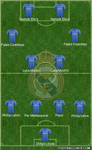 http://www.footballuser.com/formations/2013/11/875921_Real_Madrid_CF.jpg