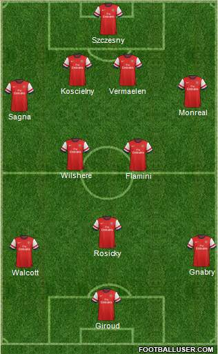879686_Arsenal.jpg