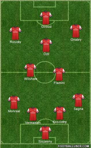 879717_Arsenal.jpg