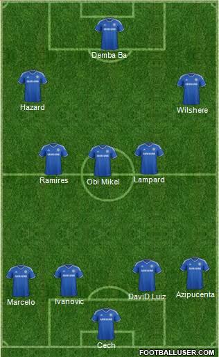 http://www.footballuser.com/formations/2013/12/888279_Chelsea.jpg