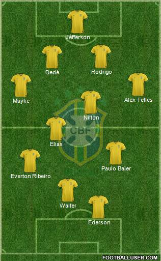 Brazil 4-4-2 football formation