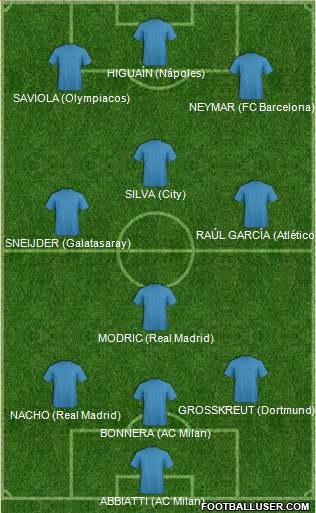 El Once Ideal de la Champions League, jornada 6
