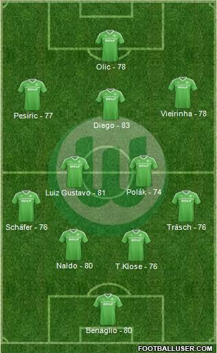 http://www.footballuser.com/formations/2013/12/891437_VfL_Wolfsburg.jpg